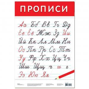 Плакат  Прописи Дрофа-Медиа