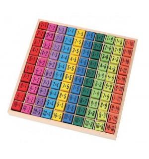 Развивающая игрушка  Таблица умножения Mapacha